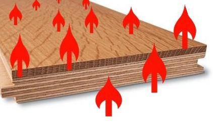 Engineered Oak Flooring Thruflow Brush Natural Oiled Cross Section