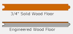 Solid Oak Flooring Versus Engineered Oak Flooring
