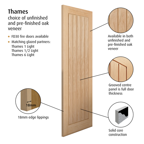 Thames Oak Door details